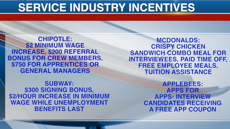 Businesses are offering incentives for new hires