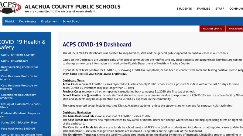 The ACPS COVID-19 Dashboard was created to provide data to families and staff about the...