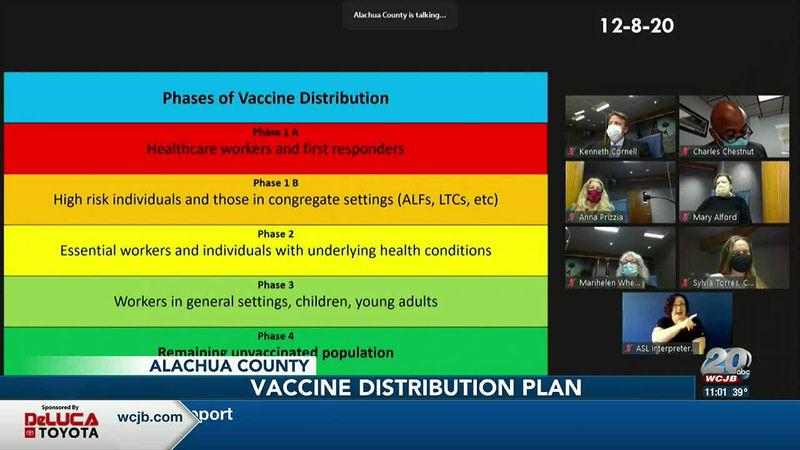 Vaccine distribution plan in Alachua County