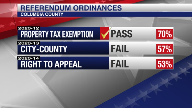 The results for the Columbia County referendum ordinances and Lake City Amendments can be found...